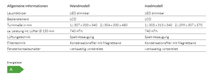 Unbenannt-158e2550ab0316